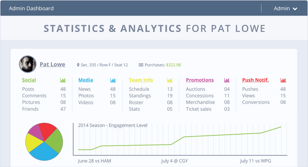 Get Live Fan Engagment Analytics